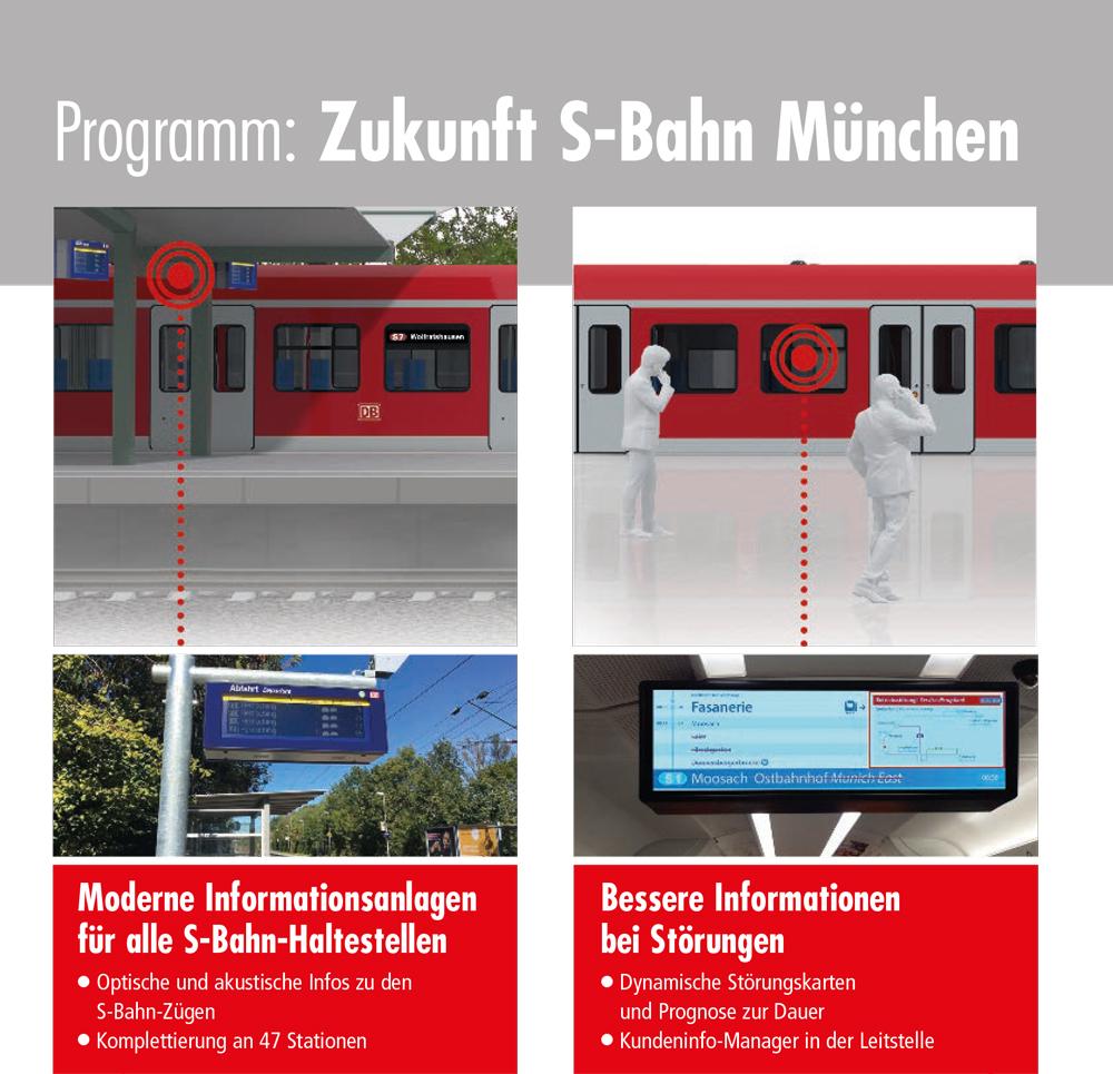 Zukunft S-Bahn Muenchen